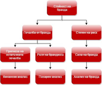 drawit-diagram19